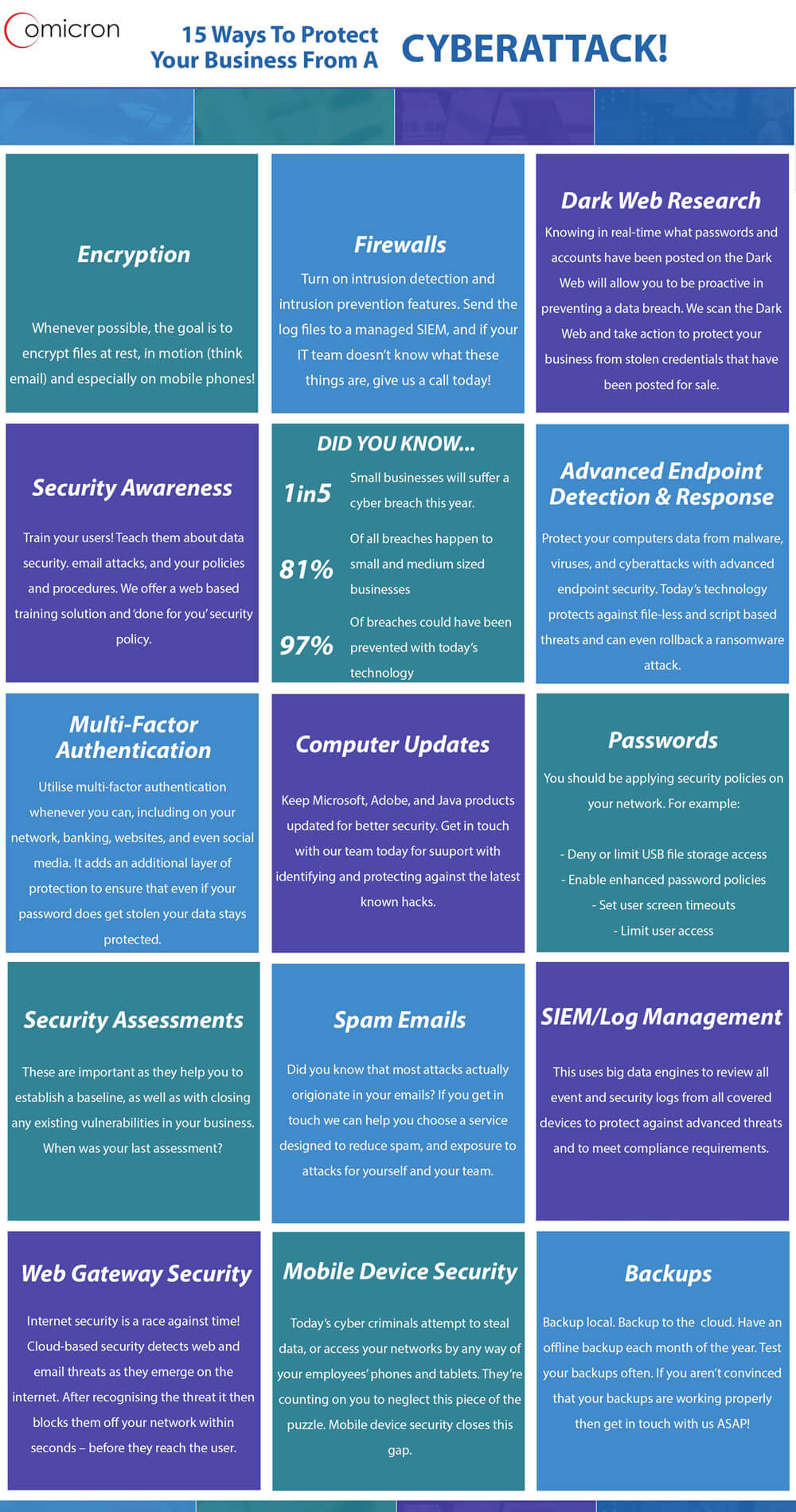 14 Ways To Protect Your Business From A Cyberattack | IT Systems & Solutions | IT Support Herfordshire | Omicron Solutions